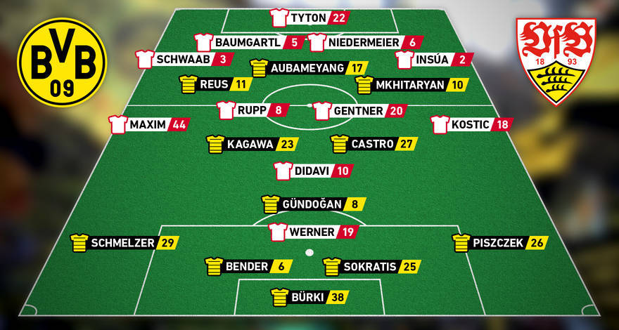 Vfb Gegen Dortmund 2020